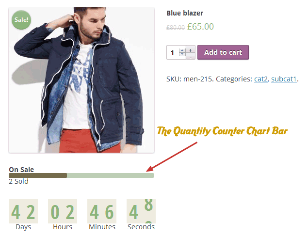Quantity sold counter chart bar